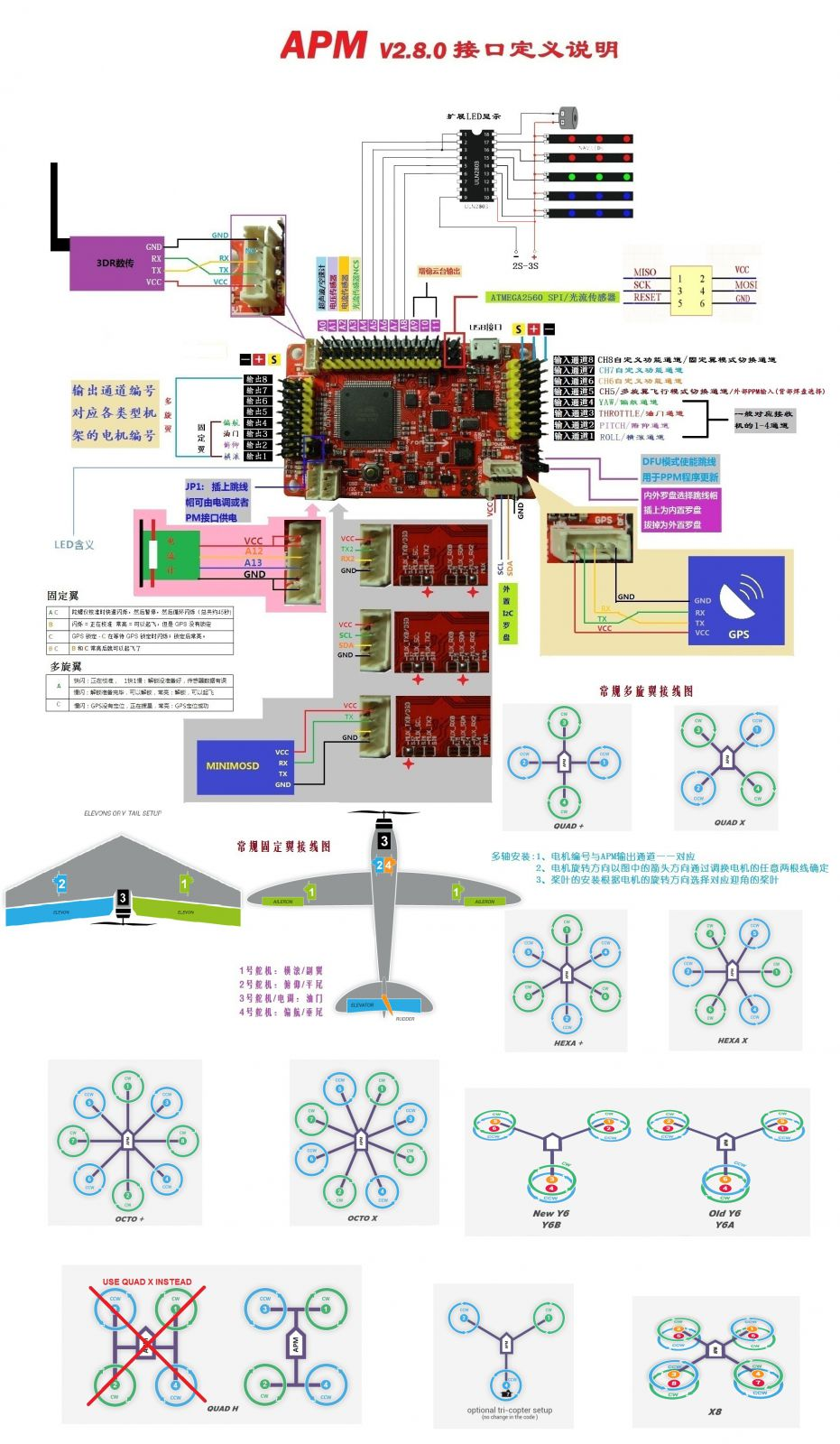 Ecf Cd A Db A Df on Quadcopter Arduino Schematic